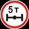 Рух транспортних засобів, навантаження на вісь яких перевищує … т, заборонено