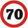 Обмеження максимальної швидкості